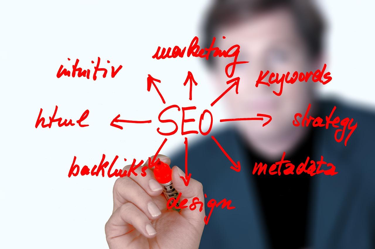 Die Linkbuilding-Strategie: So kommt die Webseite in den Suchmaschinen nach vorne